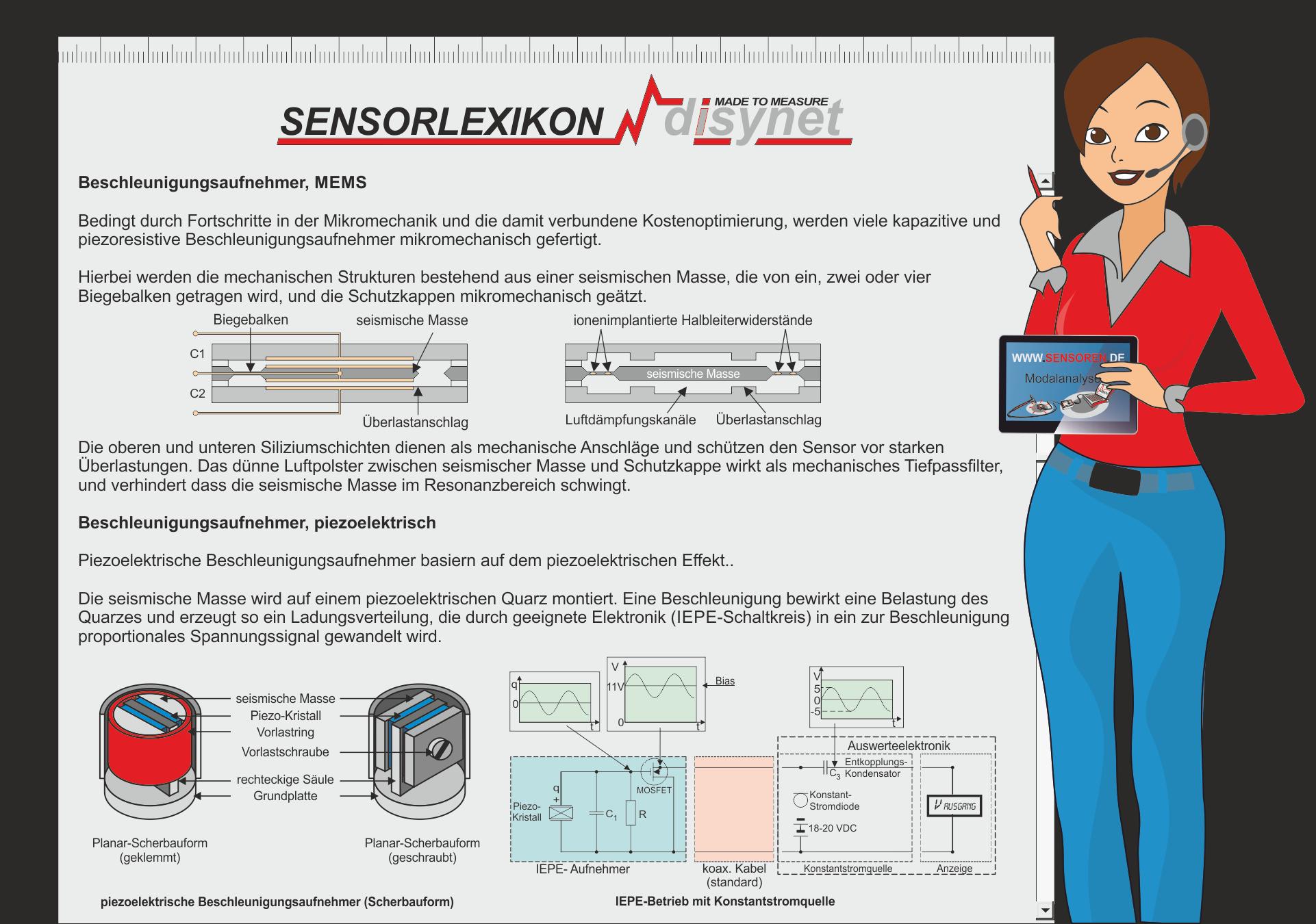 Beratung Sensorlexikon