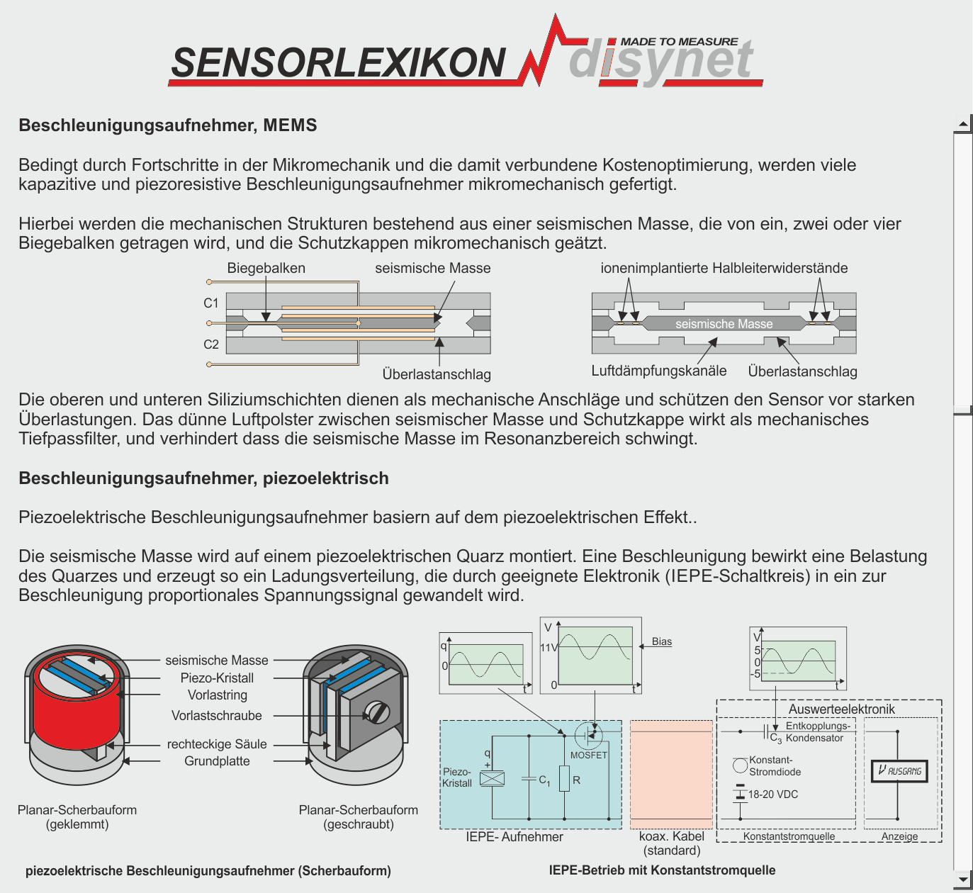 disynet Sensorlexikon